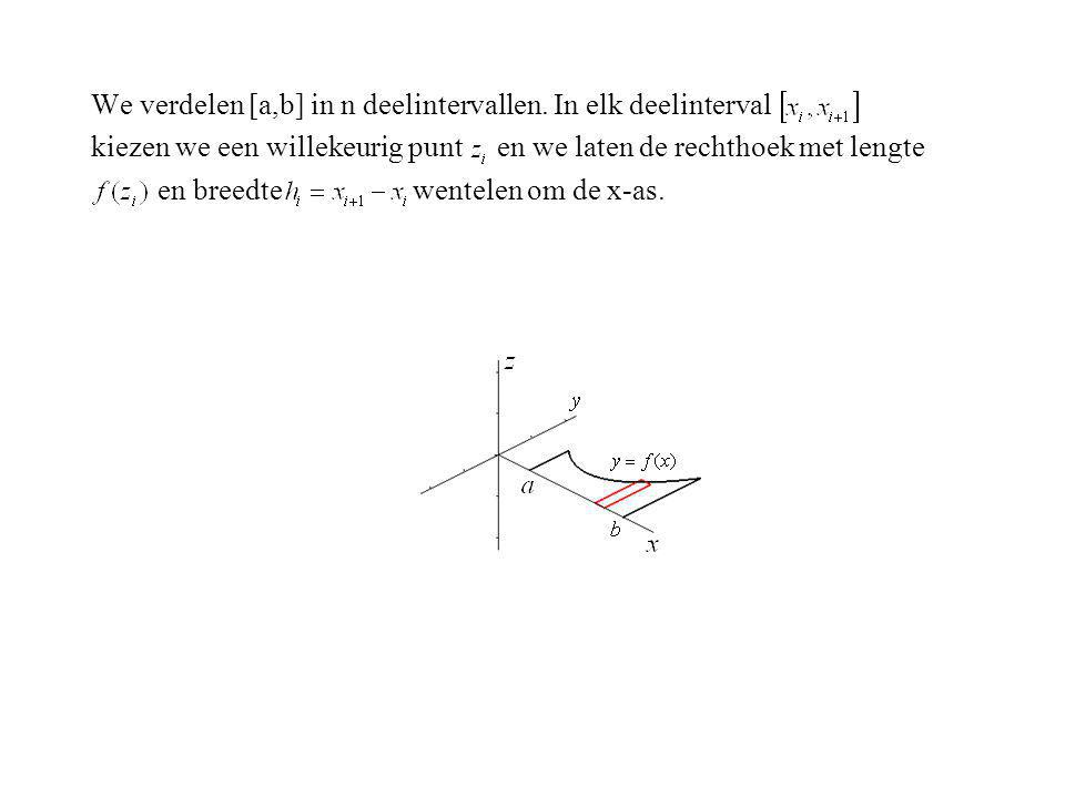 We verdelen [a,b] in n deelintervallen. In elk deelinterval